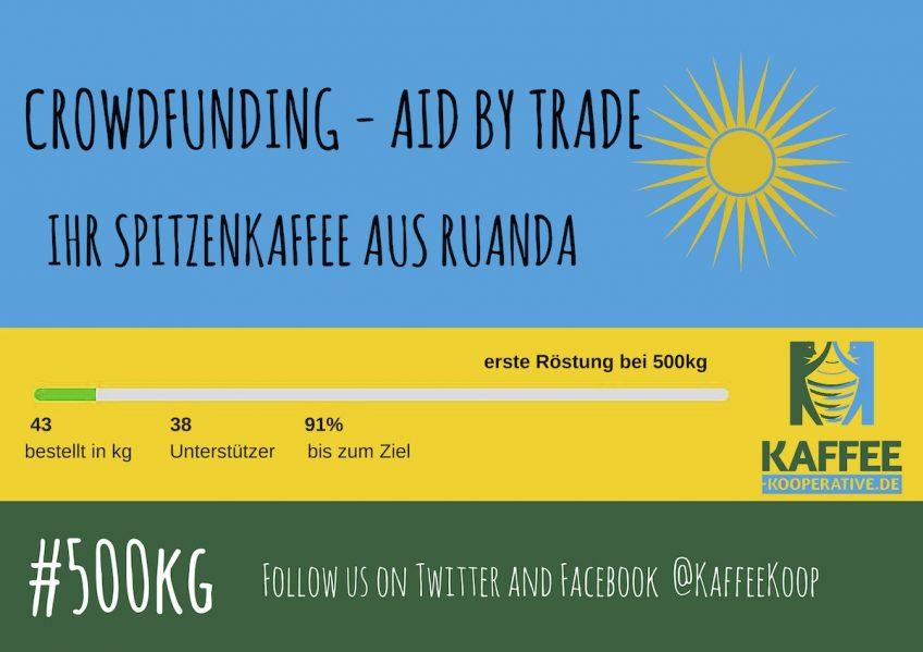 Trade not Aid: Startschuss für unsere Crowdfunding-Aktion