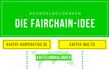 Fairchain: Fairtrade konsequent weitergedacht!