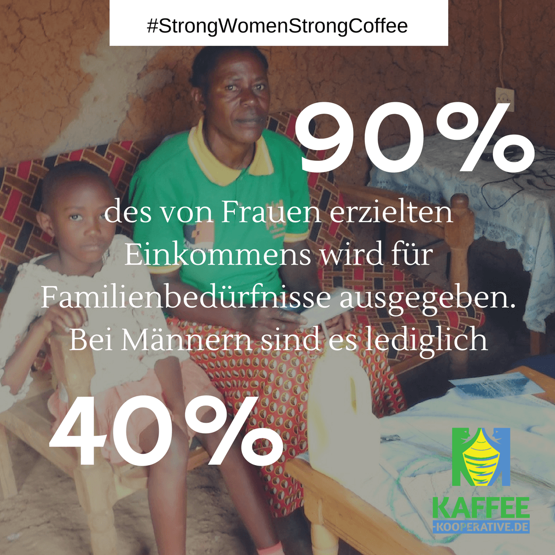 Kaffee Kooperative family needs